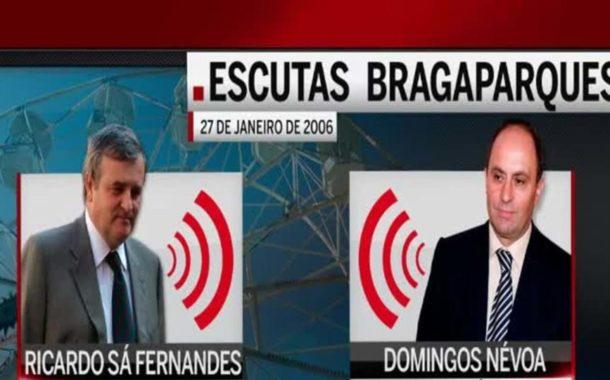Tribunal Europeu dos Direitos Humanos condena Portugal no caso Bragaparques