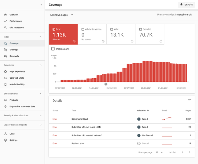 Google Search Console (ENG)
