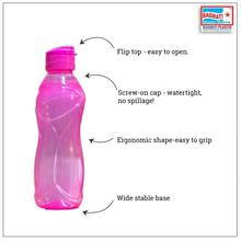Bagmati Plastic Bottle