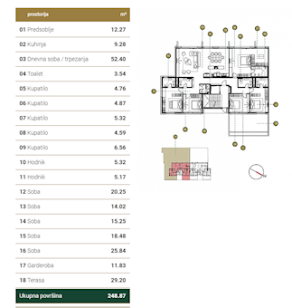 5 tip nekretnine - 248,87 m² - Green Hill Dedinje