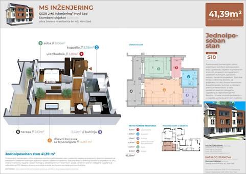 1 tip nekretnine - 41,39 m² -  Jovana Hranilovica br. 40