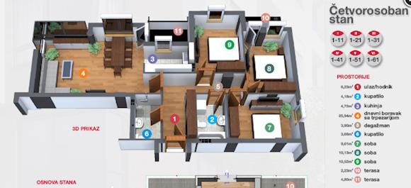 4 tip nekretnine - 85,9 m² - Rotkvarija Residence