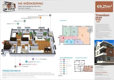 2 tip nekretnine - 69,21 m² -  Jovana Hranilovica br. 40