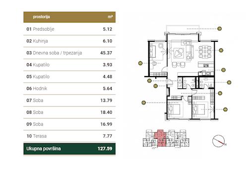 4 tip nekretnine - 127,59 m² - Green Hill Dedinje