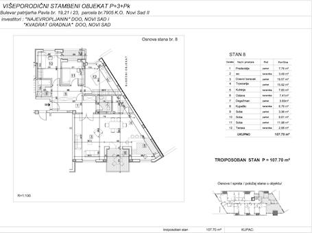 3 tip nekretnine - 107,7 m² - Bulevar Patrijarha Pavla