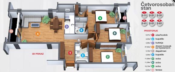 4 tip nekretnine - 97,01 m² - Rotkvarija Residence