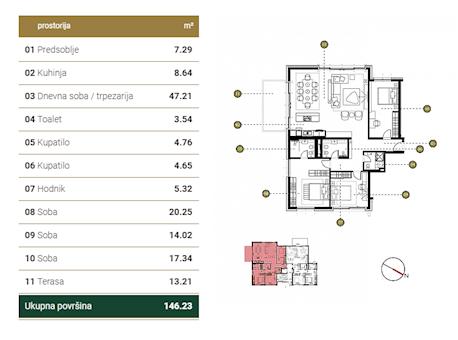 4 tip nekretnine - 146,23 m² - Green Hill Dedinje