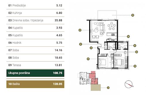 3 tip nekretnine - 128,05 m² - Green Hill Dedinje