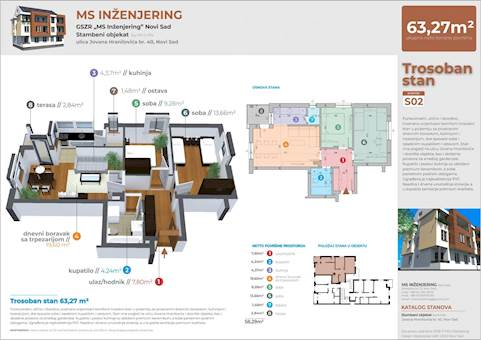 2 tip nekretnine - 63,27 m² -  Jovana Hranilovica br. 40