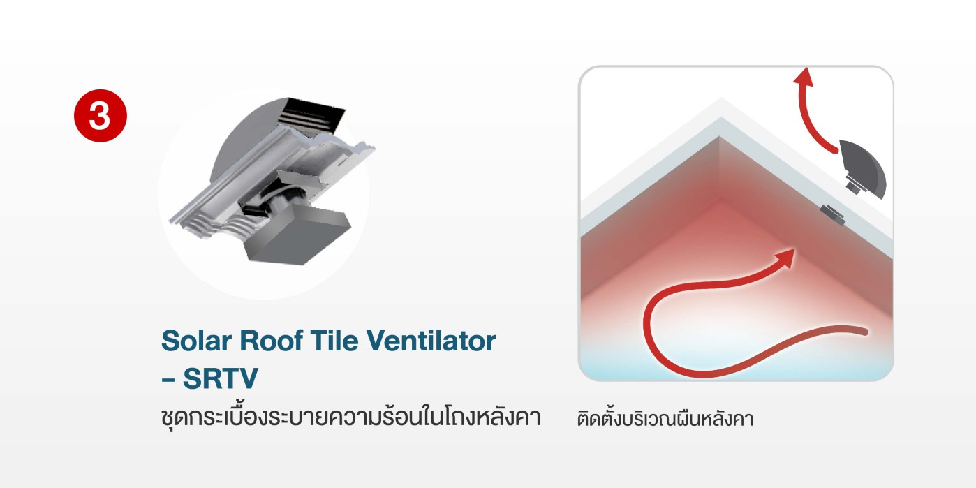 Solar Roof Tile Ventilator