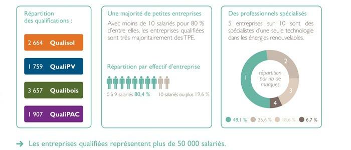 L'association Qualit'EnR – Bilan de l'année 2013