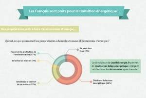 infographie-transition-energetique