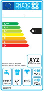 l'étiquette énergie pour bien choisir ses appareils électroménagers