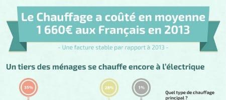 facture-chauffage-FranceMEA