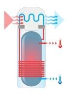 Chauffe-eau thermodynamique et économies
