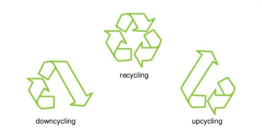 Sabem o que é o up-cycling e o down-cycling?