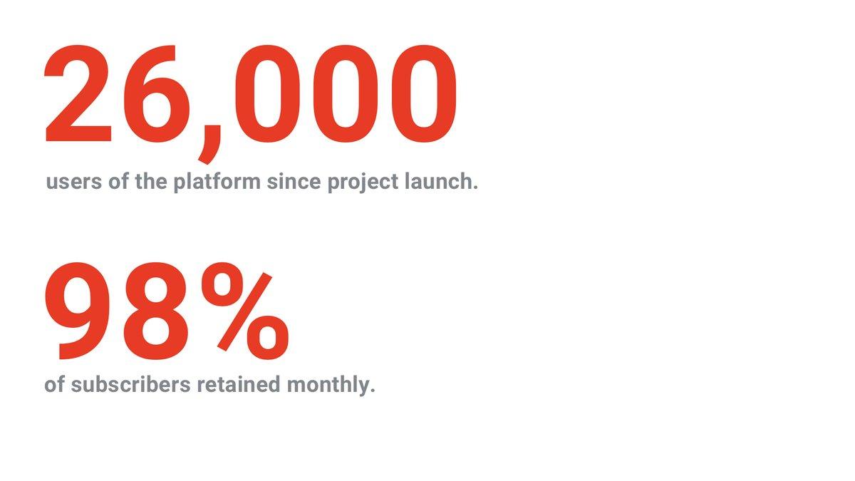 Steady 26000 users