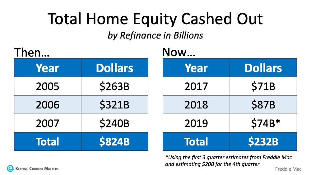 5_HomeEquity.jpg
