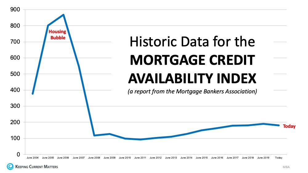 1_mortgageStandards.jpg