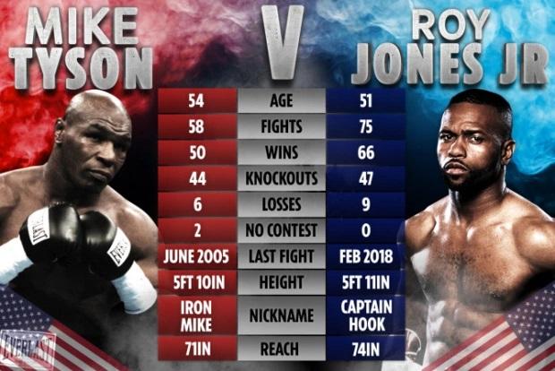 Tyson-Fight.jpg