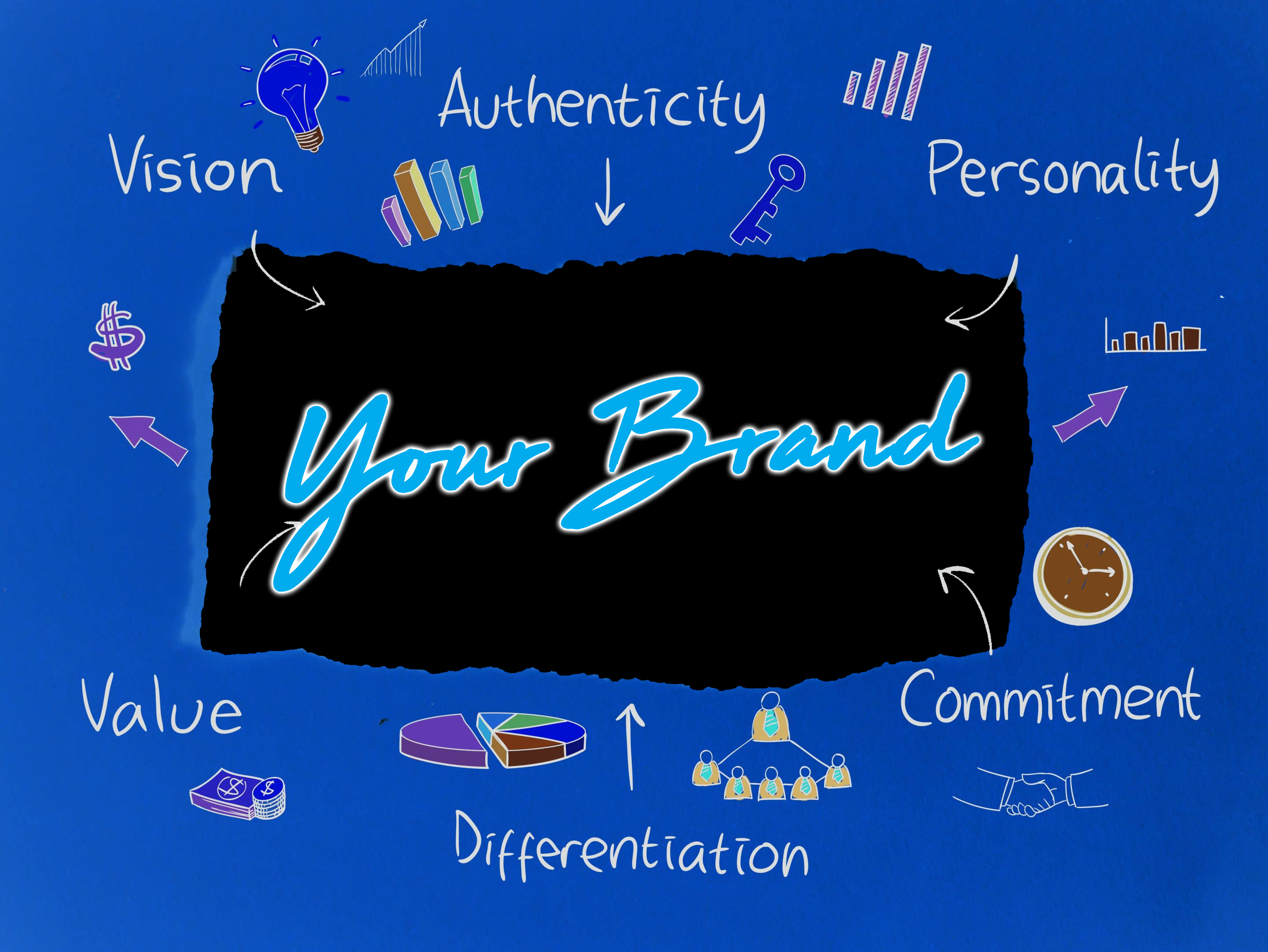 But I'm Not a Product!? Personal Branding Explained - Business 2 Community