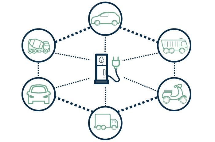 Smart Logistics - Centralizing Alternative Fuelling Infrastructure in the False Creek Falts