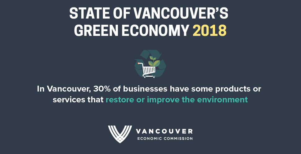 THE THREE PILLARS OF SUCCESS OF VANCOUVER'S GREEN ECONOMY | State of Vancouver's Green Economy Report 2018 | Written by Juvarya Veltkamp August 2018 | Vancouver Economic Commission