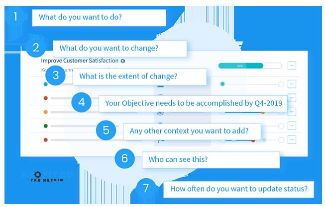 OKRs, OKR Software, OKR Planning