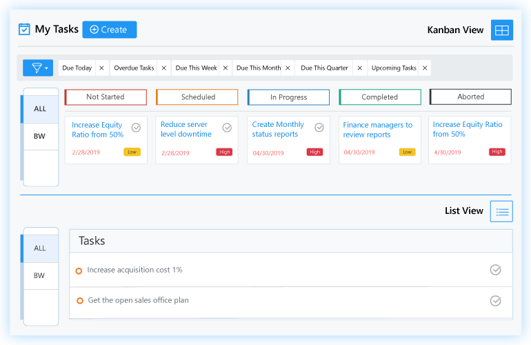 Visualize workflow with Kanban & List views