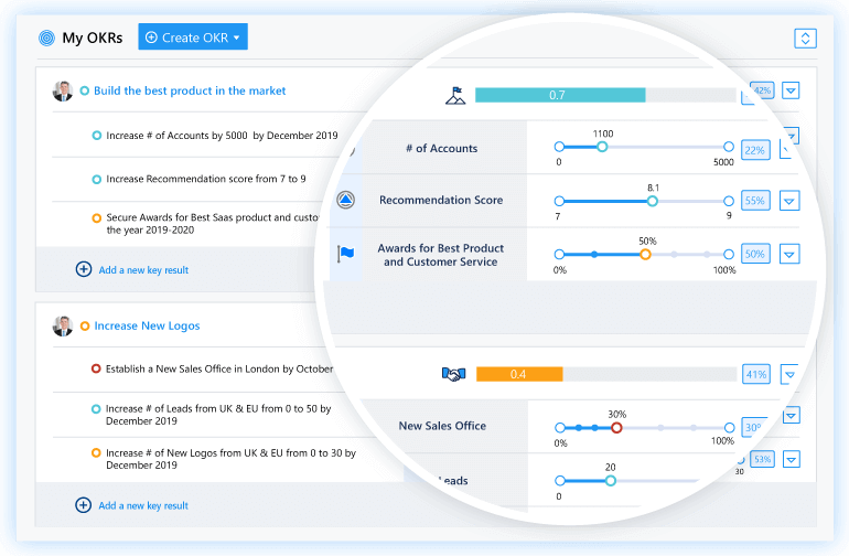OKR Dashboard