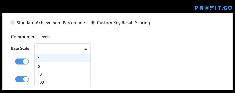 Key Result Scoring