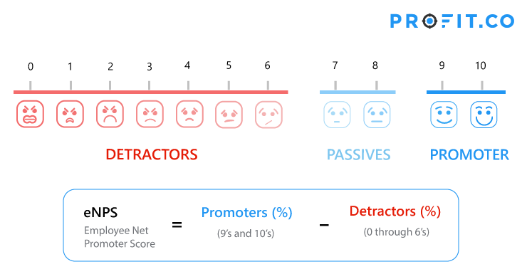 enps-chart