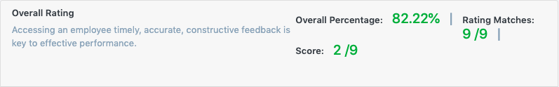 Overall Rating
