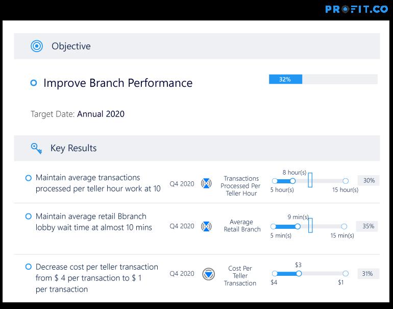 Improve Branch Performance