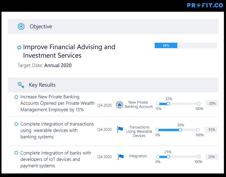Growing Financial Advising