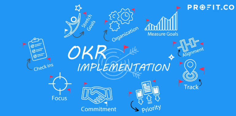 OKR Implementation