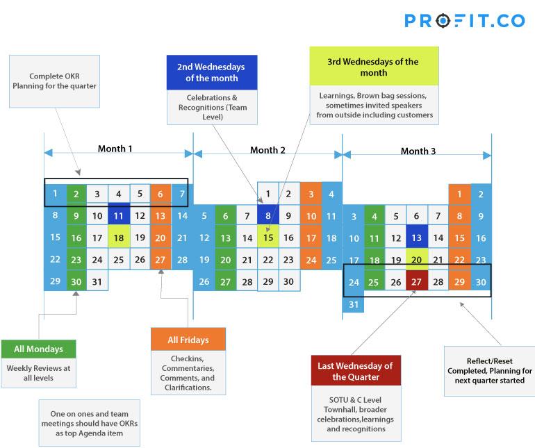 Quarter Planning