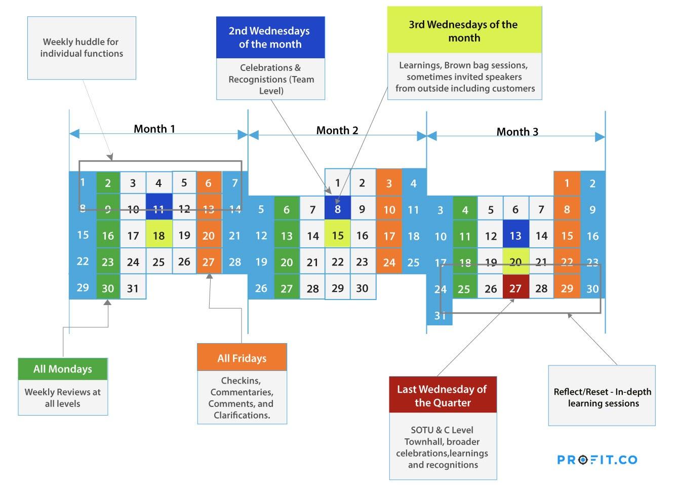OKR-Calendar