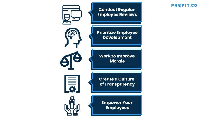 Employee Performance Improvement