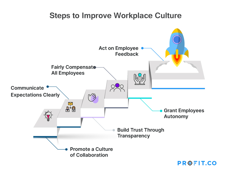 Improving-workplace-culture