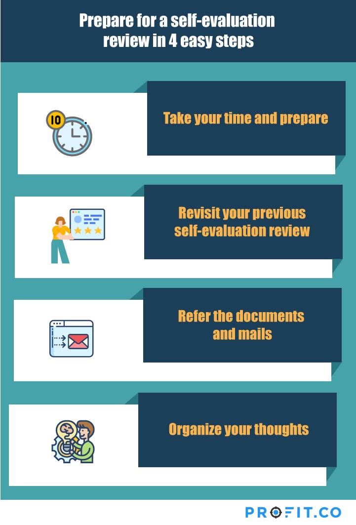 prepare four steps