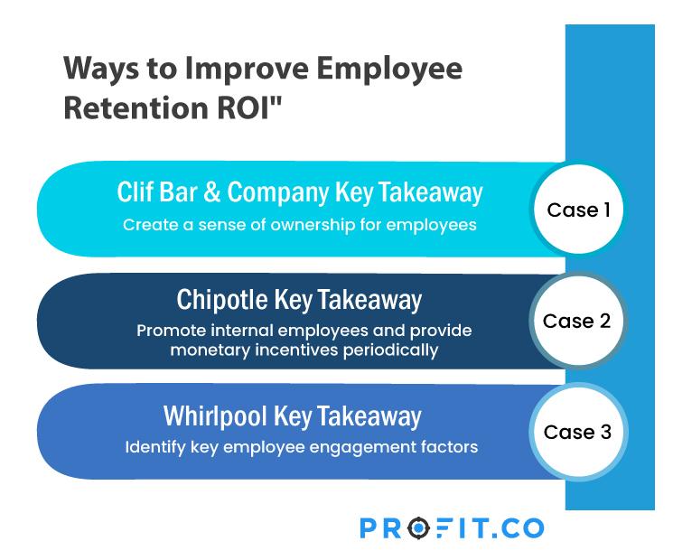 Employee Retention ROI