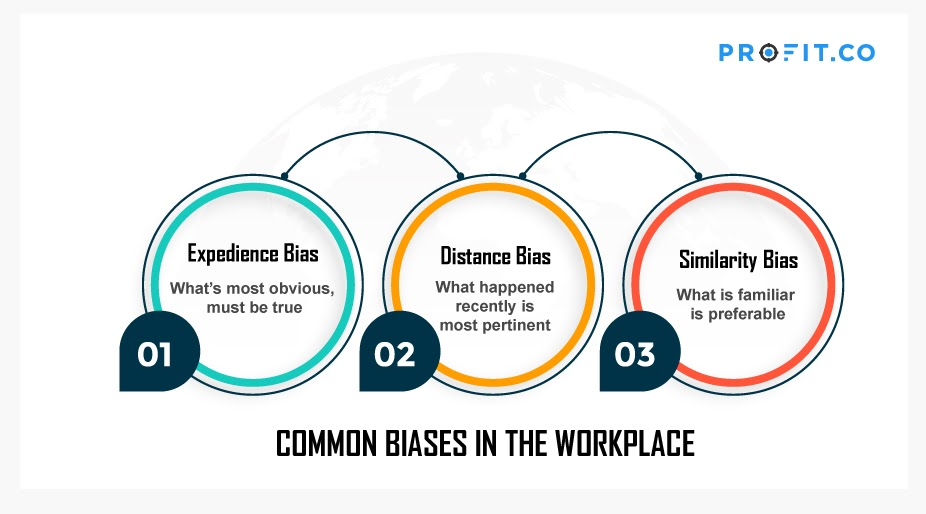 Common Biases in Work place