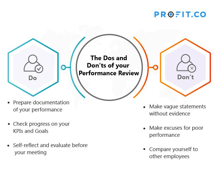 Improving Job Performance