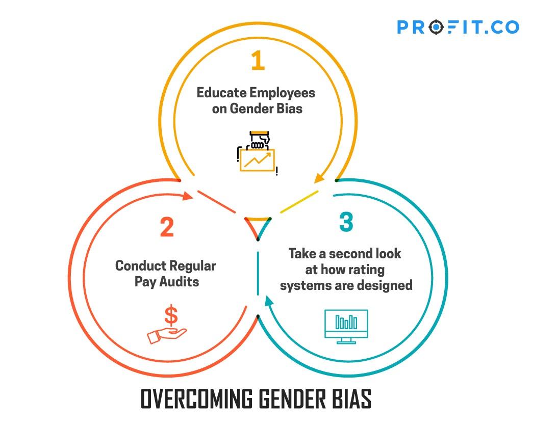 Overcoming Gender Bias