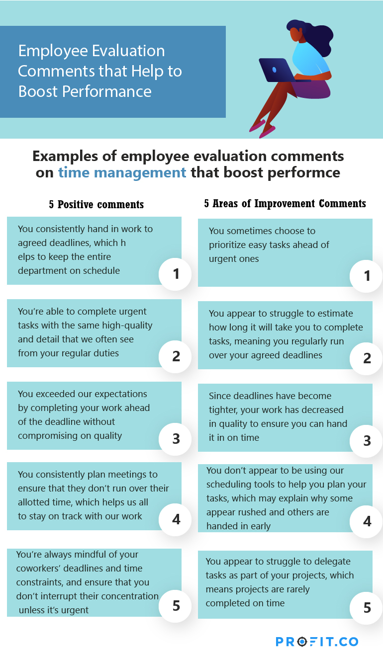 Employee Evaluation Comments that Help to Boost Performance