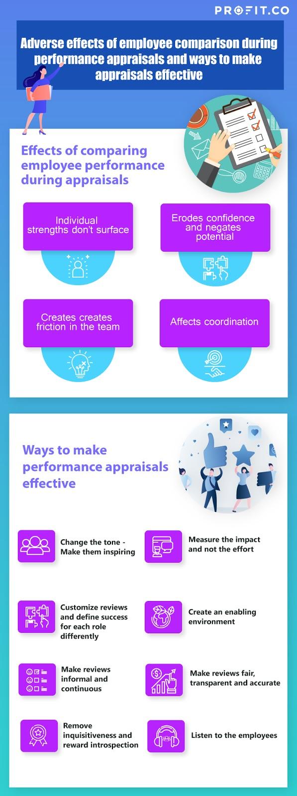 Effective Employee Comparison