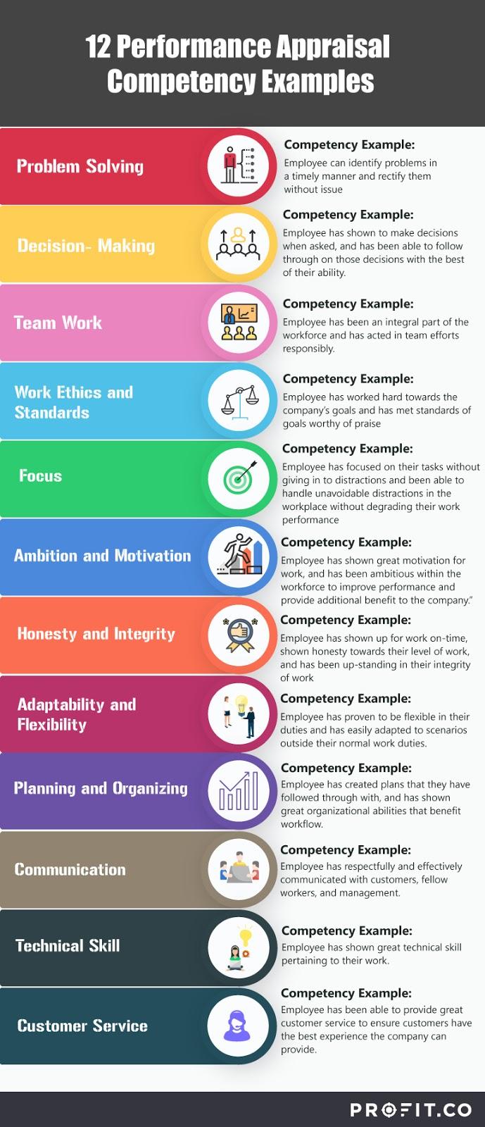 Define-core-competency
