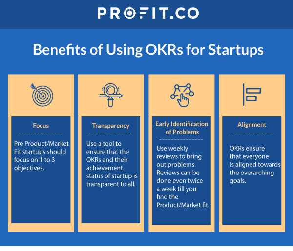 Benefits of Using OKRs for Startups