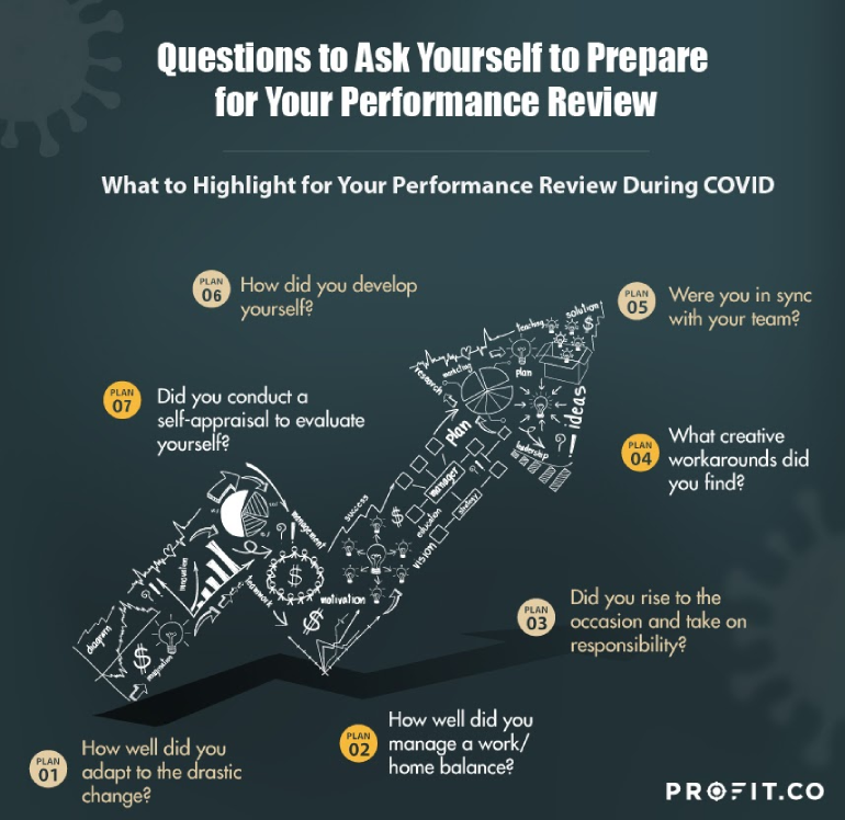Prepare for Performance Review